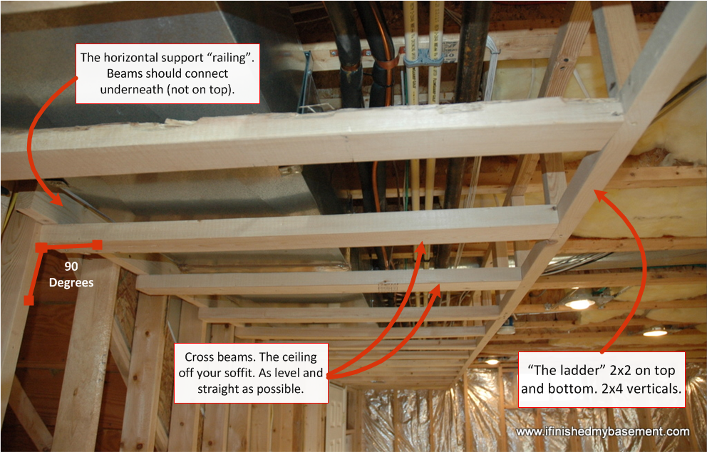 Framing A Basement