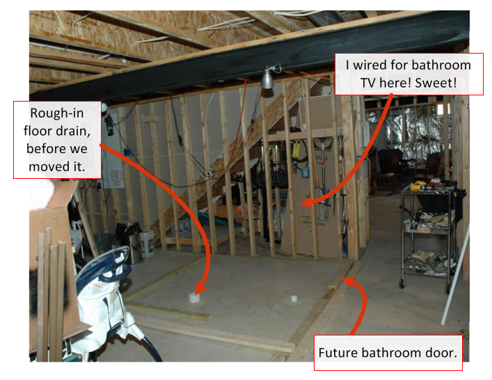 Costs For Bathroom Framing