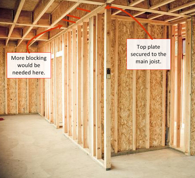 What is blocking why do i need blocking when framing a basement wall i finished my basement for Framing interior basement walls