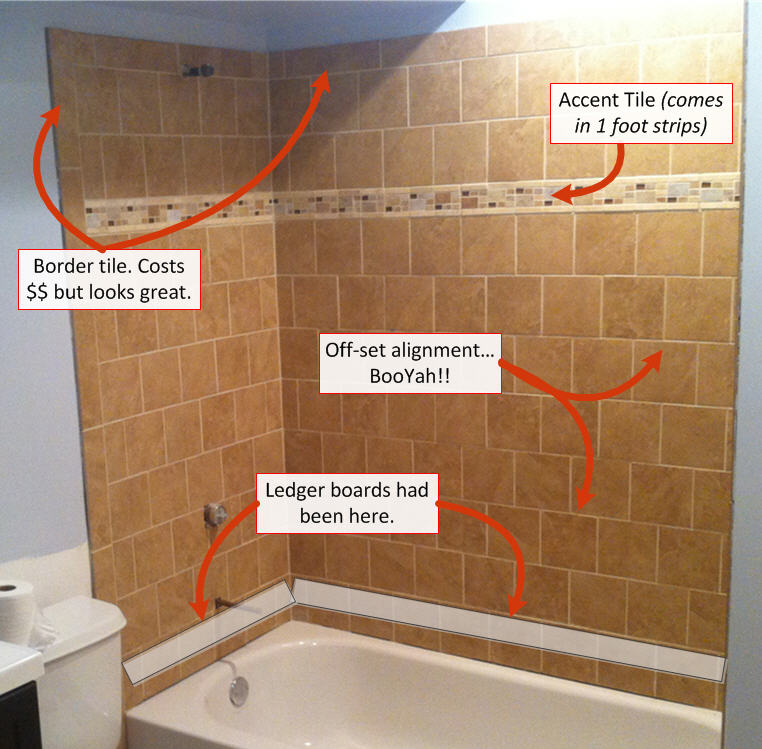 6 Secrets For Amateurs Who Want To Tile A Basement Bathroom