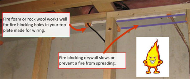 What is fire block? How do I install fire blocking for my ...